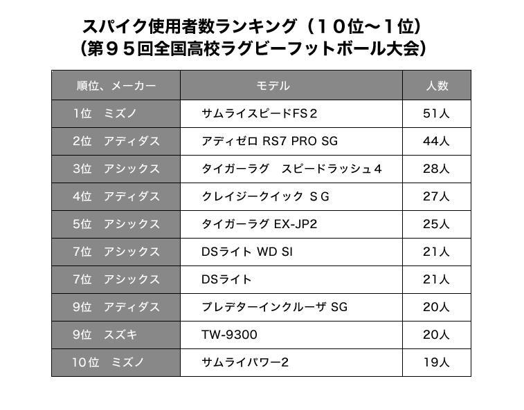 Thumb 160325 ranking